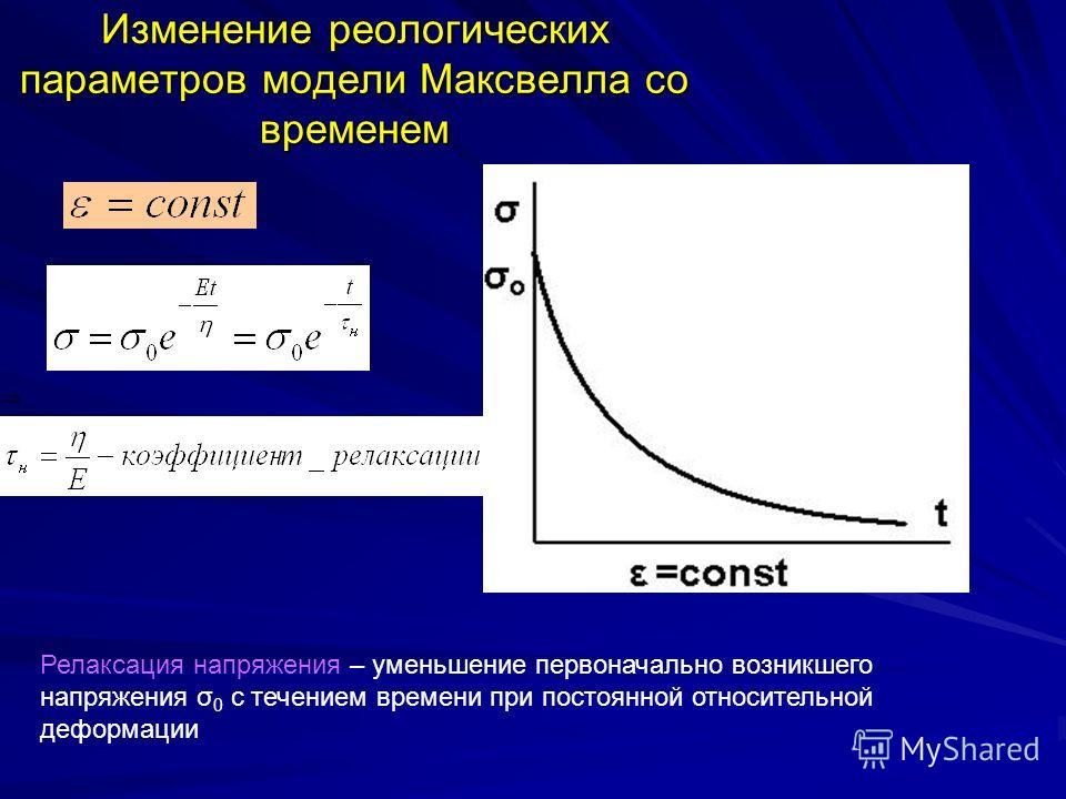 Изменение реологических параметров модели Максвелла со временем Релаксация напряжения – уменьшение первоначально возникшего напряжения σ 0 с течением времени при постоянной относительной деформации