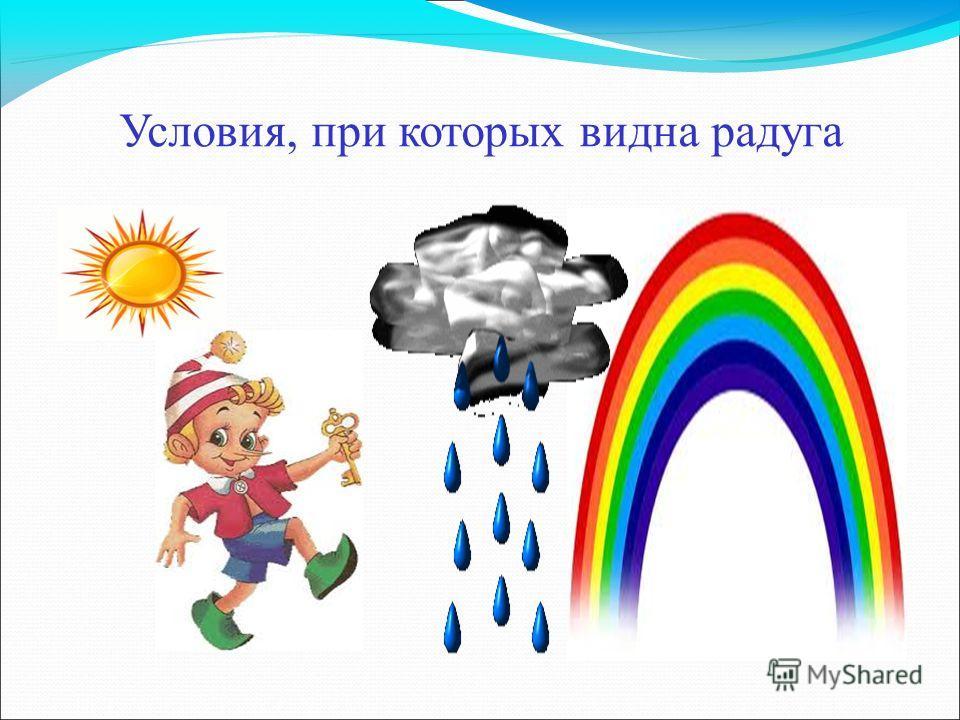 Условия, при которых видна радуга