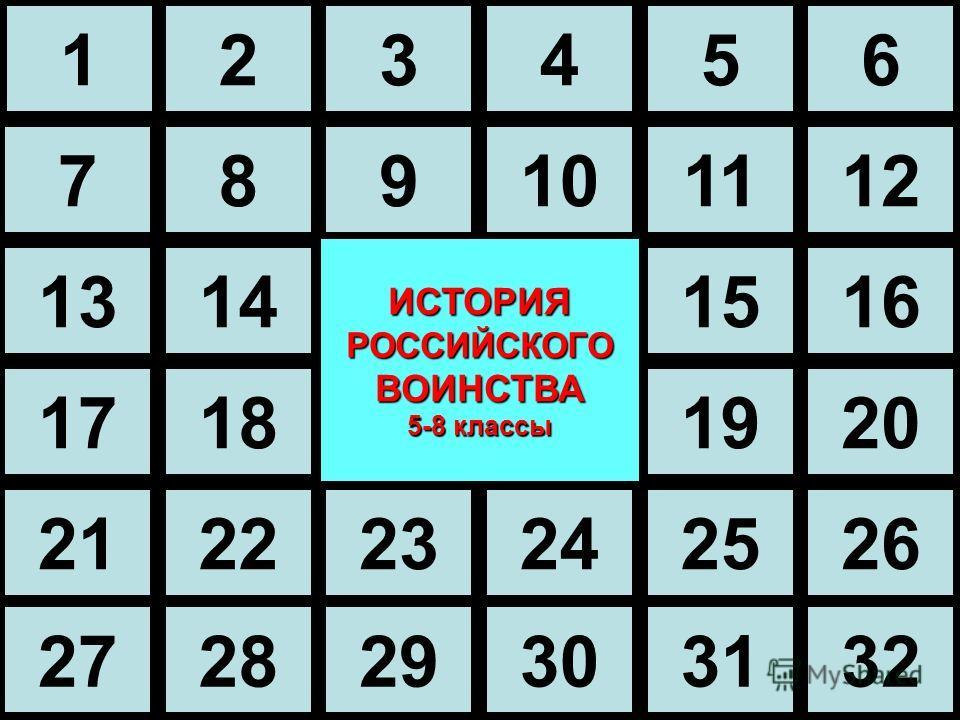 123456 789101112 13141516 17181920 212223242526 272829303132 ИСТОРИЯ РОССИЙСКОГО ВОИНСТВА 5-8 классы 5-8 классы