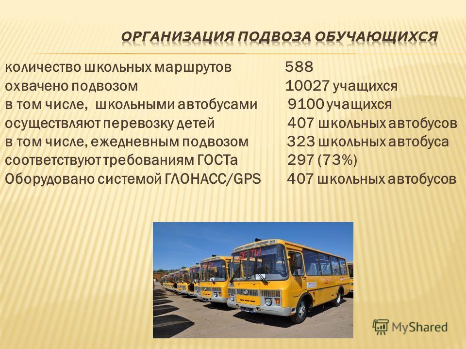 количество школьных маршрутов 588 охвачено подвозом 10027 учащихся в том числе, школьными автобусами 9100 учащихся осуществляют перевозку детей 407 школьных автобусов в том числе, ежедневным подвозом 323 школьных автобуса соответствуют требованиям ГО
