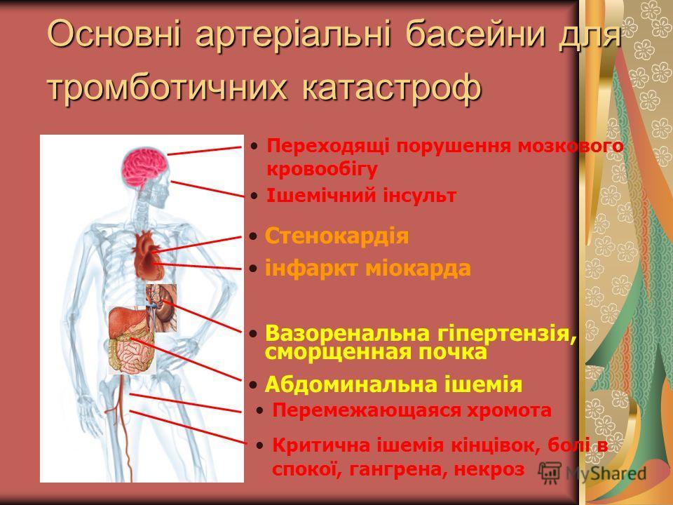 Основні артеріальні басейни для тромботичних катастроф Переходящі порушення мозкового кровообігу Ішемічний інсульт Стенокардія інфаркт міокарда Вазоренальна гіпертензія, сморщенная почка Абдоминальна ішемія Перемежающаяся хромота Критична ішемія кінц