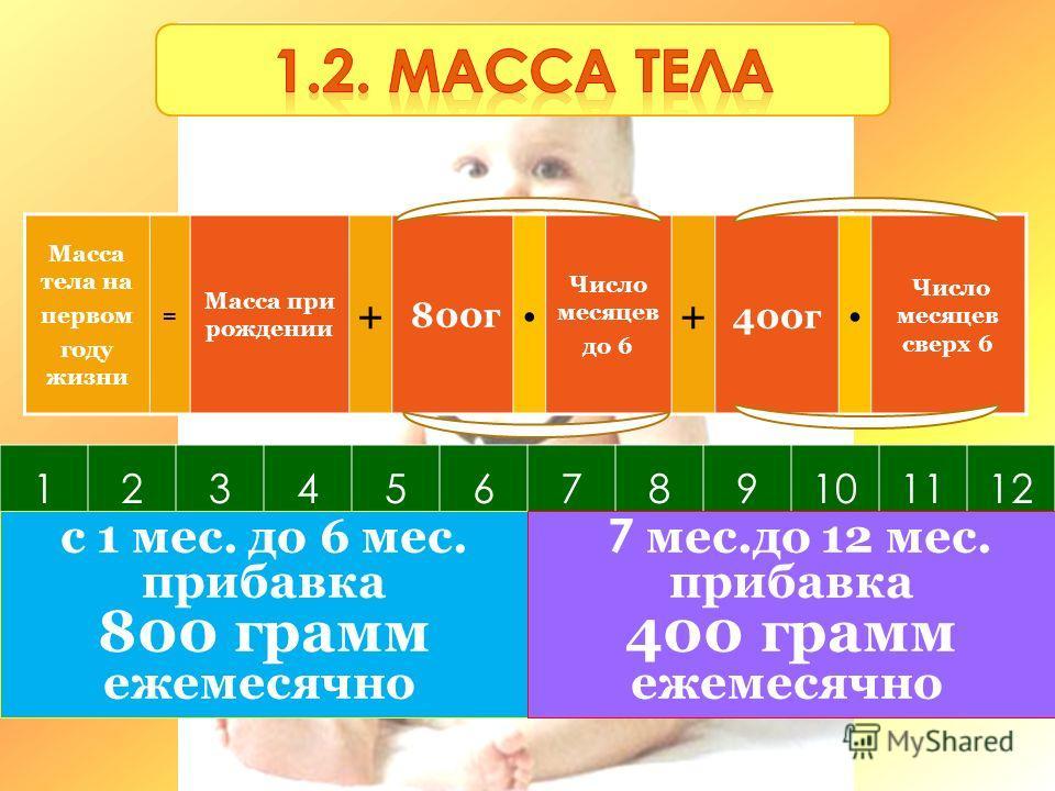 Масса тела на первом году жизни = Масса при рождении + 800г Число месяцев до 6 + 400г Число месяцев сверх 6 123456789101112 с 1 мес. до 6 мес. прибавка 800 грамм ежемесячно 7 мес.до 12 мес. прибавка 400 грамм ежемесячно