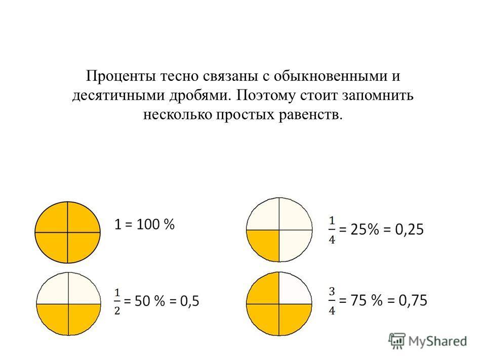 Проценты тесно связаны с обыкновенными и десятичными дробями. Поэтому стоит запомнить несколько простых равенств.