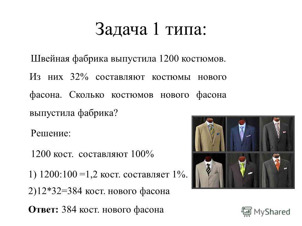 Задача 1 типа: Швейная фабрика выпустила 1200 костюмов. Из них 32% составляют костюмы нового фасона. Сколько костюмов нового фасона выпустила фабрика? Решение: 1200 кост. составляют 100% 1) 1200:100 =1,2 кост. составляет 1%. 2)12*32=384 кост. нового
