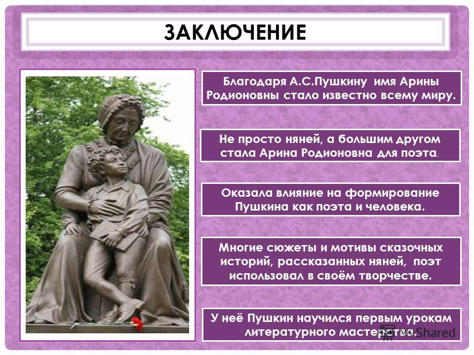 ЗАКЛЮЧЕНИЕ Благодаря А.С.Пушкину имя Арины Родионовны стало известно всему миру. Не просто няней, а большим другом стала Арина Родионовна для поэта. Многие сюжеты и мотивы сказочных историй, рассказанных няней, поэт использовал в своём творчестве. Ок