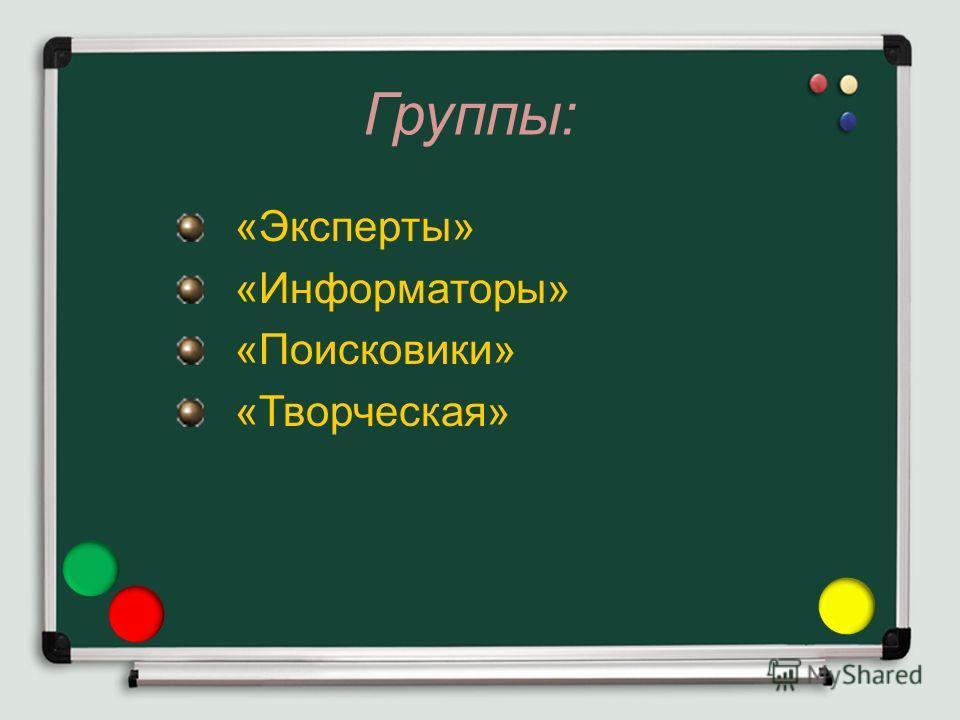 Группы: «Эксперты» «Информаторы» «Поисковики» «Творческая»