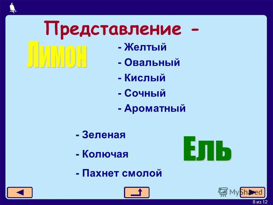 8 из 12 - Желтый - Овальный - Кислый - Сочный - Ароматный - Зеленая - Колючая - Пахнет смолой Представление -