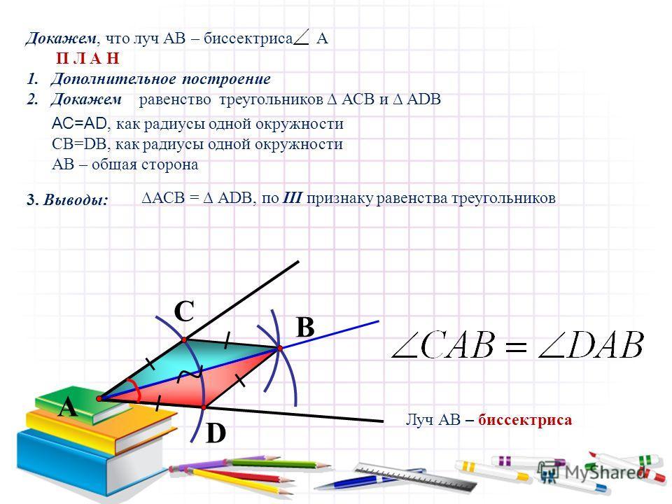 Докажем, что луч АВ – биссектриса А П Л А Н 1.Дополнительное построение 2.Докажем равенство треугольников АСВ и АDB 3. Выводы: А В С D АС=АD, как радиусы одной окружности СВ=DB, как радиусы одной окружности АВ – общая сторона АСВ = АDВ, по III призна