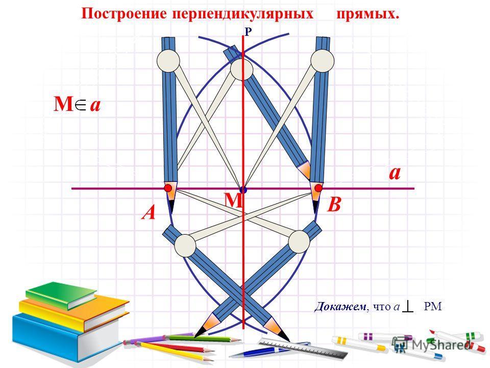 Q P В А М Докажем, что а РМ М a Построение перпендикулярных прямых. a