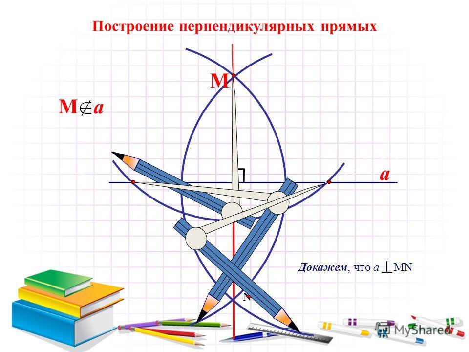 a N М Построение перпендикулярных прямых Докажем, что а MN М a