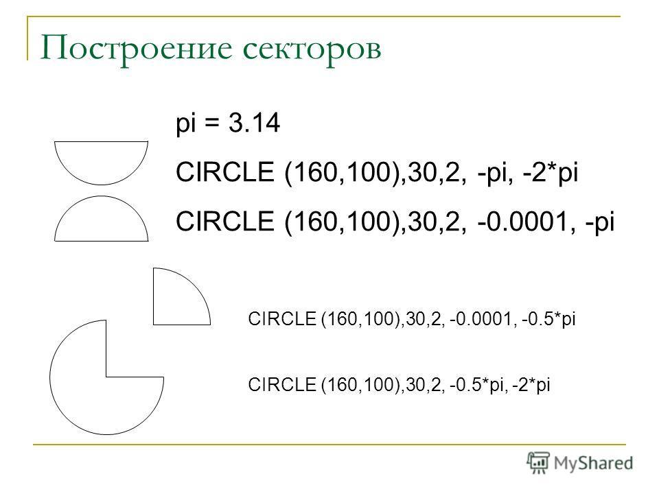 Построение секторов pi = 3.14 CIRCLE (160,100),30,2, -pi, -2*pi CIRCLE (160,100),30,2, -0.0001, -pi CIRCLE (160,100),30,2, -0.0001, -0.5*pi CIRCLE (160,100),30,2, -0.5*pi, -2*pi