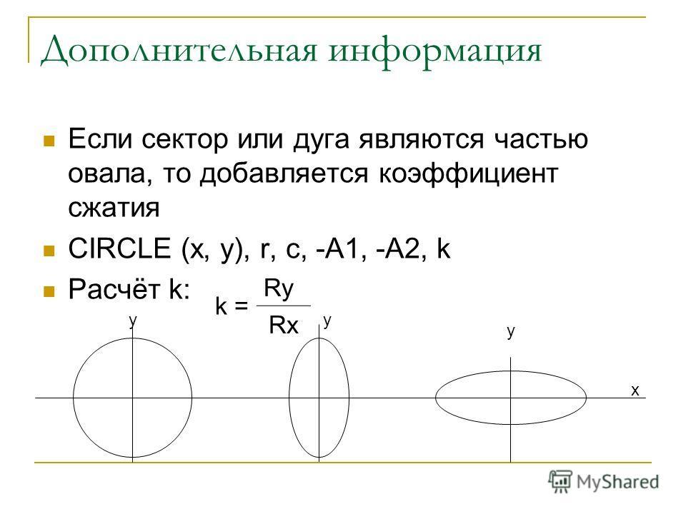 Дополнительная информация Если сектор или дуга являются частью овала, то добавляется коэффициент сжатия CIRCLE (x, y), r, c, -A1, -A2, k Расчёт k: k = Ry Rx x yy y