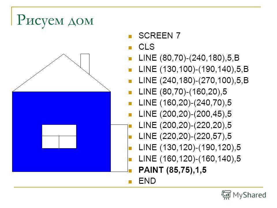 Рисуем дом SCREEN 7 CLS LINE (80,70)-(240,180),5,B LINE (130,100)-(190,140),5,B LINE (240,180)-(270,100),5,B LINE (80,70)-(160,20),5 LINE (160,20)-(240,70),5 LINE (200,20)-(200,45),5 LINE (200,20)-(220,20),5 LINE (220,20)-(220,57),5 LINE (130,120)-(1