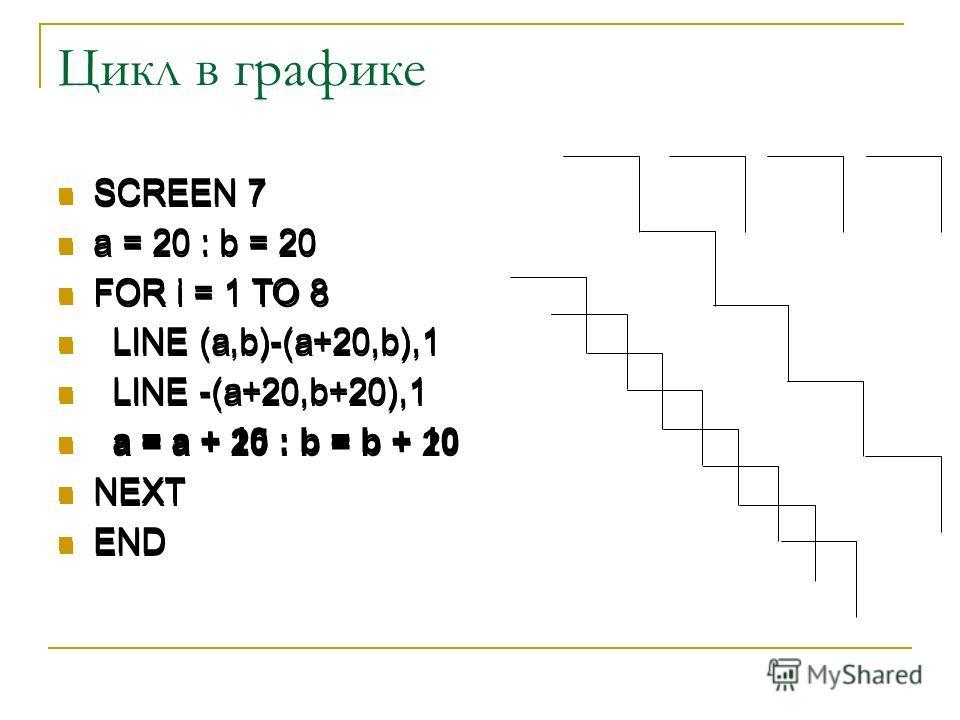 Цикл в графике SCREEN 7 a = 20 : b = 20 FOR i = 1 TO 8 LINE (a,b)-(a+20,b),1 LINE -(a+20,b+20),1 a = a + 20 : b = b + 20 NEXT END SCREEN 7 a = 20 : b = 20 FOR i = 1 TO 8 LINE (a,b)-(a+20,b),1 LINE -(a+20,b+20),1 a = a + 25 NEXT END SCREEN 7 a = 20 :