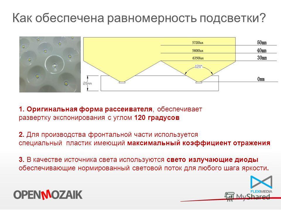 Как обеспечена равномерность подсветки? 1. Оригинальная форма рассеивателя, обеспечивает развертку экспонирования с углом 120 градусов 2. Для производства фронтальной части используется специальный пластик имеющий максимальный коэффициент отражения 3