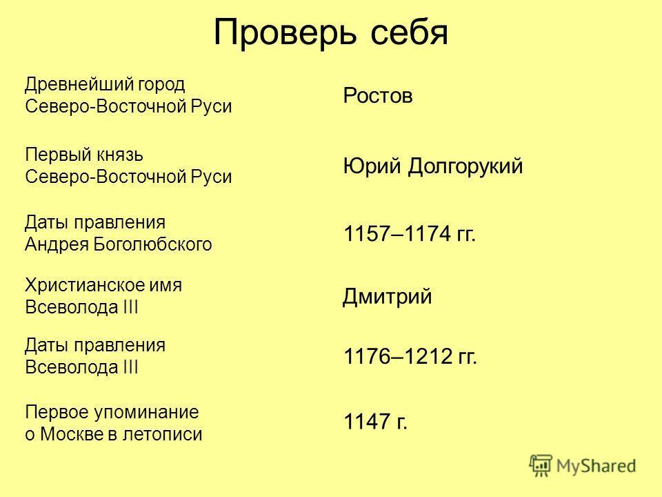 Проверь себя Древнейший город Северо-Восточной Руси Ростов Первый князь Северо-Восточной Руси Юрий Долгорукий Даты правления Андрея Боголюбского 1157–1174 гг. Христианское имя Всеволода III Дмитрий Даты правления Всеволода III Первое упоминание о Мос