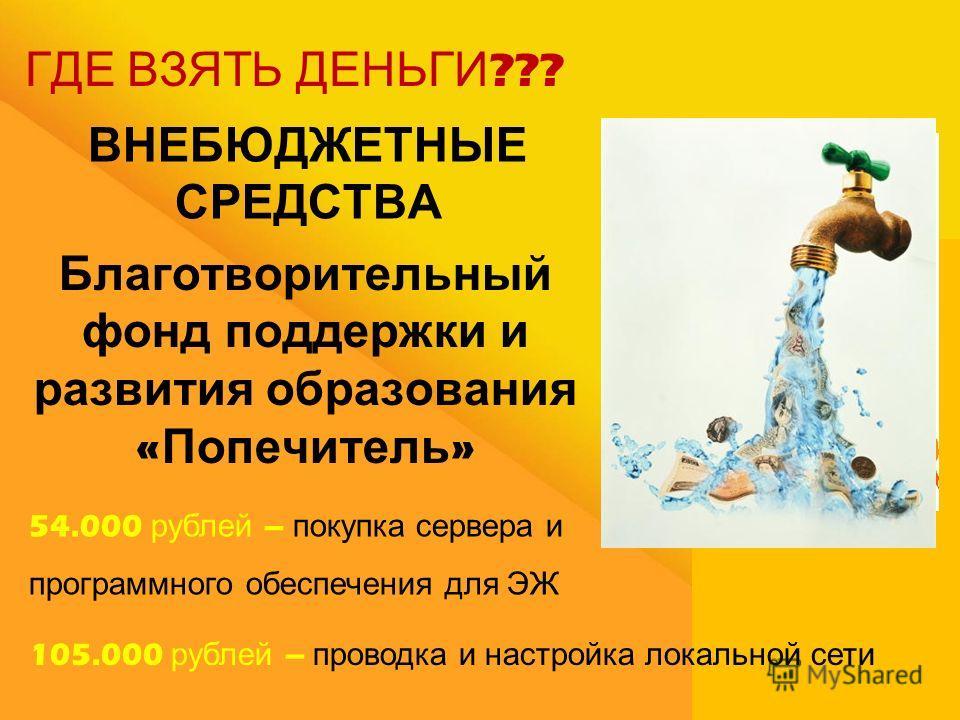 ВНЕБЮДЖЕТНЫЕ СРЕДСТВА Благотворительный фонд поддержки и развития образования « Попечитель » 105.000 рублей – проводка и настройка локальной сети 54.000 рублей – покупка сервера и программного обеспечения для ЭЖ ГДЕ ВЗЯТЬ ДЕНЬГИ ???