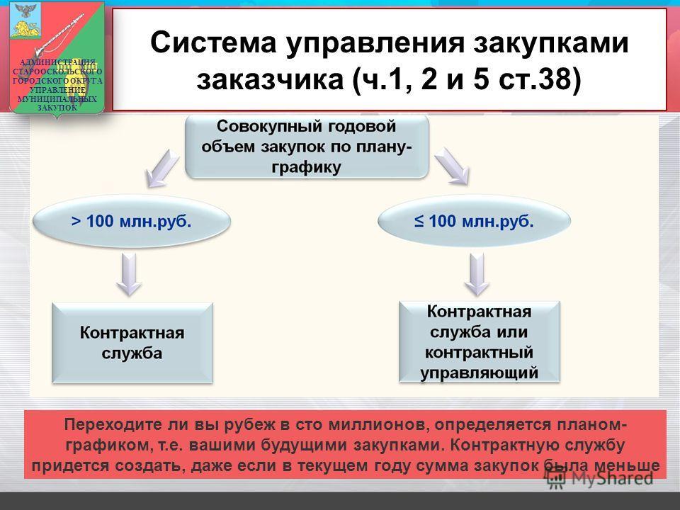 Система управления закупками заказчика (ч.1, 2 и 5 ст.38) Переходите ли вы рубеж в сто миллионов, определяется планом- графиком, т.е. вашими будущими закупками. Контрактную службу придется создать, даже если в текущем году сумма закупок была меньше А