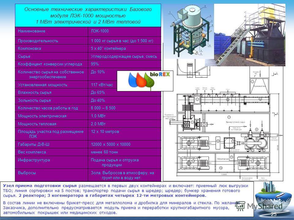 25 Основные технические характеристики Базового модуля ЛЭК-1000 мощностью 1 МВт электрической и 2 МВт тепловой НаименованиеЛЭК-1000 Производительность1 000 кг сырья в час (до 1 500 кг) Компоновка5 х 40 контейнера СырьеУглеродсодержащее сырье, смесь К