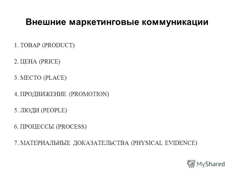 Внешние маркетинговые коммуникации 1. ТОВАР (PRODUCT) 2. ЦЕНА (PRICE) 3. МЕСТО (PLACE) 4. ПРОДВИЖЕНИЕ (PROMOTION) 5. ЛЮДИ (PEOPLE) 6. ПРОЦЕССЫ (PROCESS) 7. МАТЕРИАЛЬНЫЕ ДОКАЗАТЕЛЬСТВА (PHYSICAL EVIDENCE)