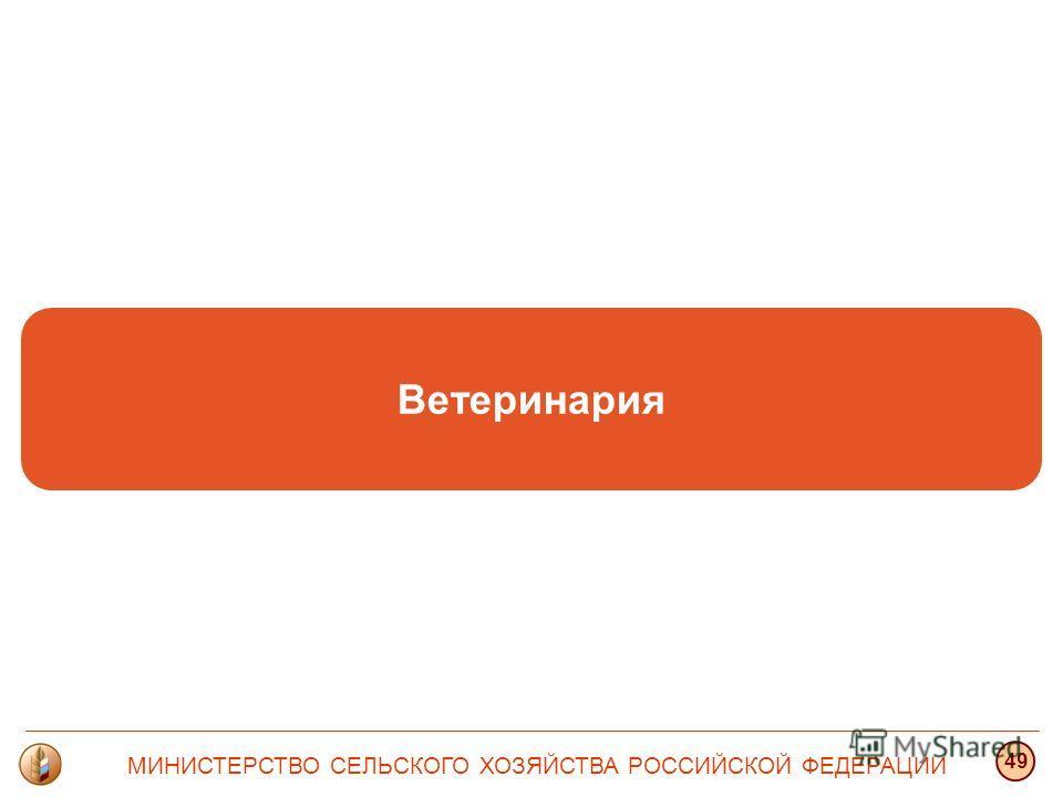 Ветеринария МИНИСТЕРСТВО СЕЛЬСКОГО ХОЗЯЙСТВА РОССИЙСКОЙ ФЕДЕРАЦИИ 49