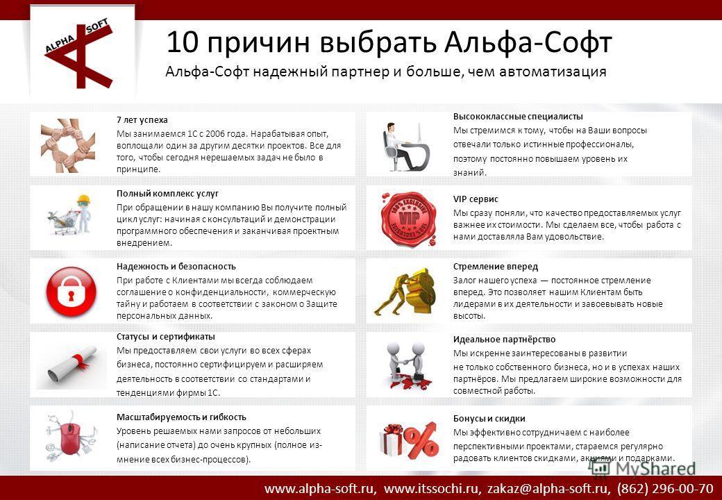 www.alpha-soft.ru, www.itssochi.ru, zakaz@alpha-soft.ru, (862) 296-00-70 7 лет успеха Мы занимаемся 1С с 2006 года. Нарабатывая опыт, воплощали один за другим десятки проектов. Все для того, чтобы сегодня нерешаемых задач не было в принципе. Высококл