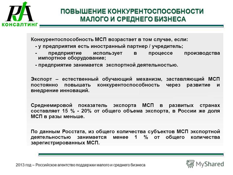 2013 год – Российское агентство поддержки малого и среднего бизнеса ПОВЫШЕНИЕ КОНКУРЕНТОСПОСОБНОСТИ МАЛОГО И СРЕДНЕГО БИЗНЕСА Конкурентоспособность МСП возрастает в том случае, если: - у предприятия есть иностранный партнер / учредитель; - предприяти