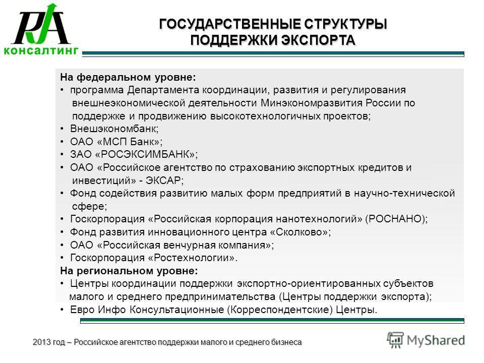 2013 год – Российское агентство поддержки малого и среднего бизнеса 17 ГОСУДАРСТВЕННЫЕ СТРУКТУРЫ ПОДДЕРЖКИ ЭКСПОРТА На федеральном уровне: программа Департамента координации, развития и регулирования внешнеэкономической деятельности Минэкономразвития