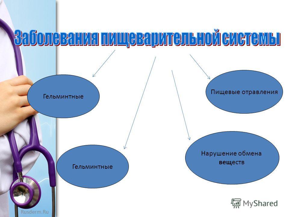 Гельминтные Пищевые отравления Нарушение обмена веществ