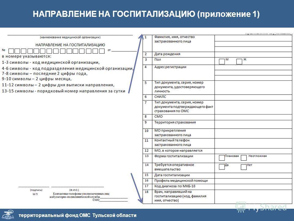 территориальный фонд ОМС Тульской области НАПРАВЛЕНИЕ НА ГОСПИТАЛИЗАЦИЮ (приложение 1)