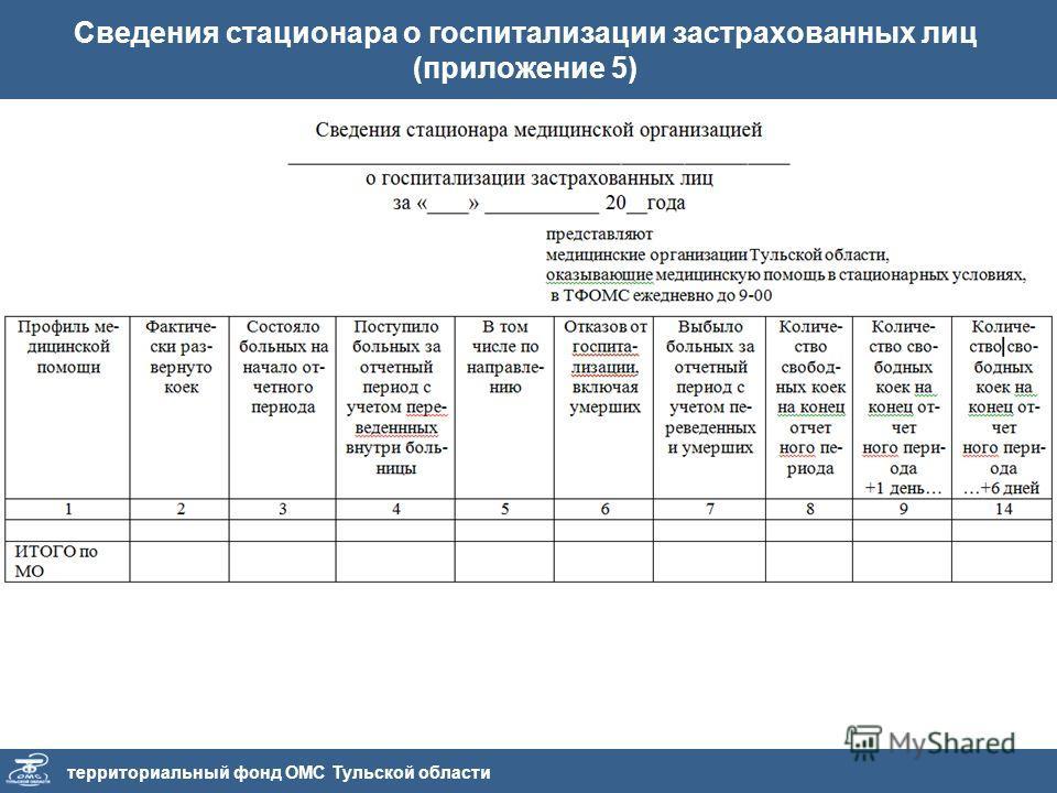 территориальный фонд ОМС Тульской области Сведения стационара о госпитализации застрахованных лиц (приложение 5)