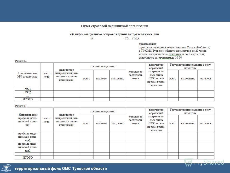 территориальный фонд ОМС Тульской области
