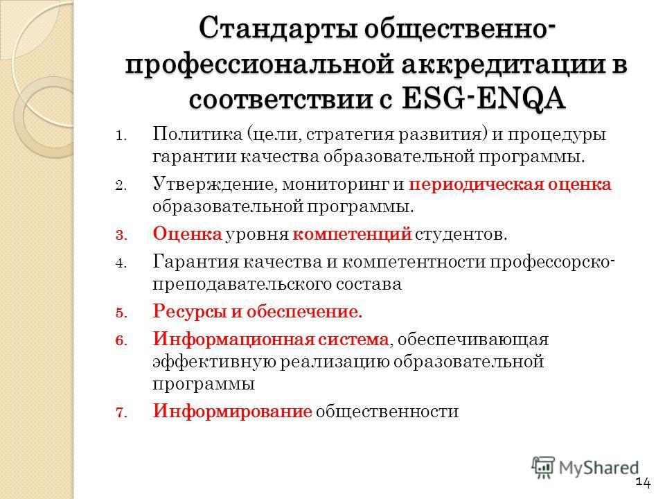 Стандарты общественно- профессиональной аккредитации в соответствии с ESG-ENQA 1. Политика (цели, стратегия развития) и процедуры гарантии качества образовательной программы. 2. Утверждение, мониторинг и периодическая оценка образовательной программы