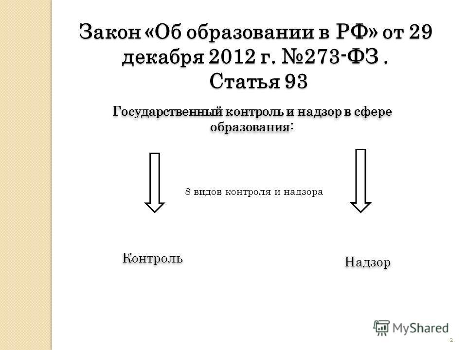 2 Закон «Об образовании в РФ» от 29 декабря 2012 г. 273-ФЗ. Статья 93 Государственный контроль и надзор в сфере образования: Контроль Надзор 8 видов контроля и надзора