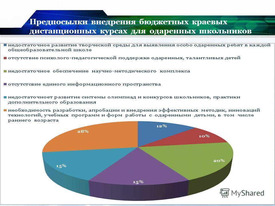 Предпосылки внедрения бюджетных краевых дистанционных курсах для одаренных школьников