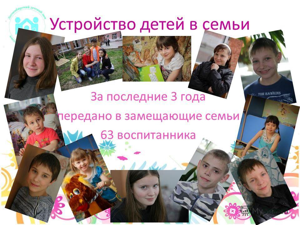 Устройство детей в семьи За последние 3 года передано в замещающие семьи 63 воспитанника
