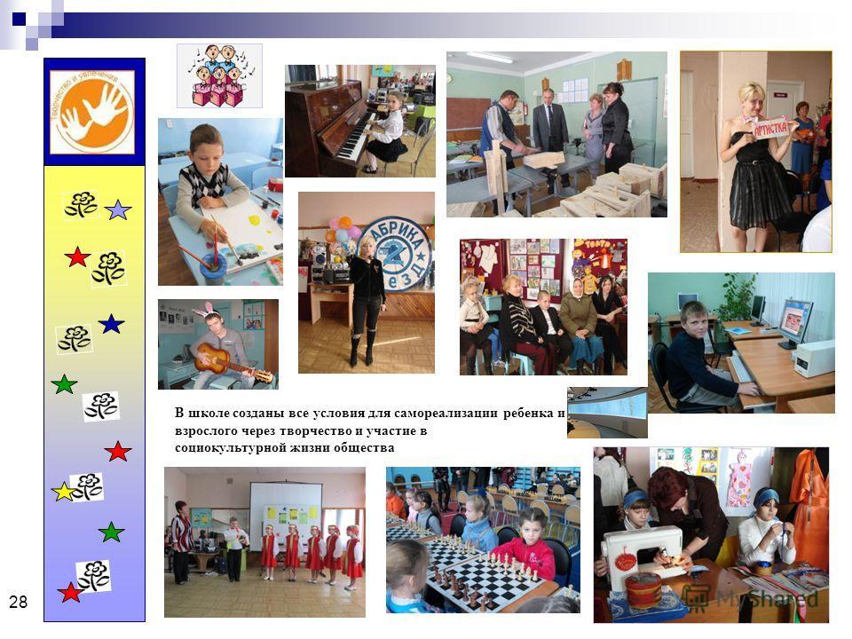 В школе созданы все условия для самореализации ребенка и взрослого через творчество и участие в социокультурной жизни общества 28