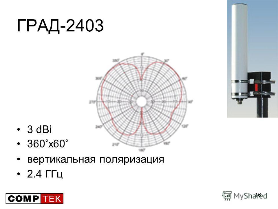 16 ГРАД-2403 3 dBi 360°х60° вертикальная поляризация 2.4 ГГц