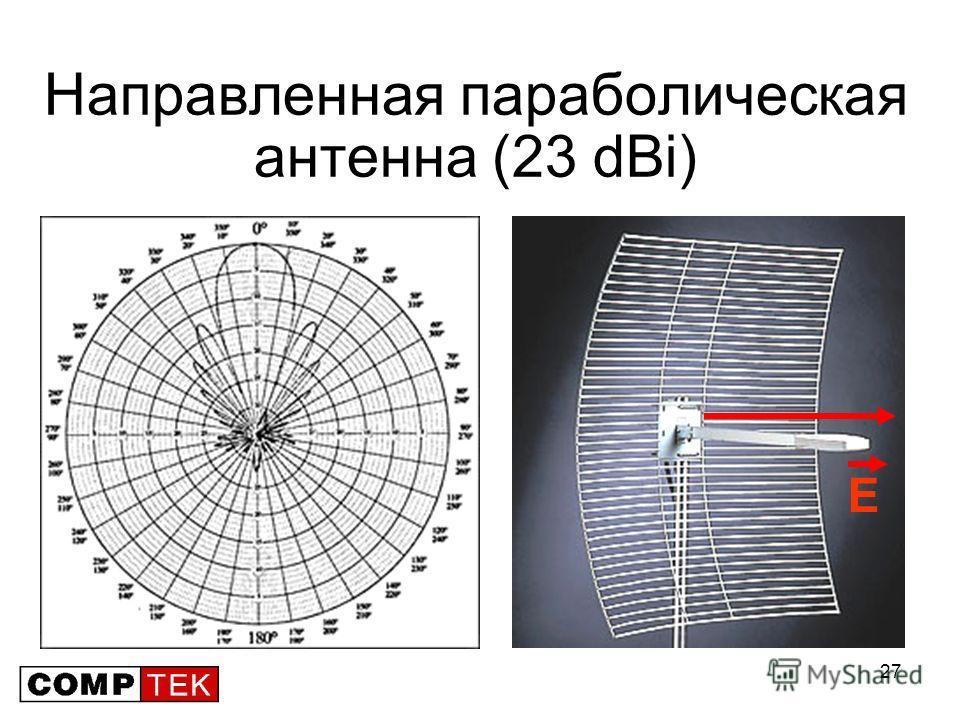 27 Направленная параболическая антенна (23 dBi) E