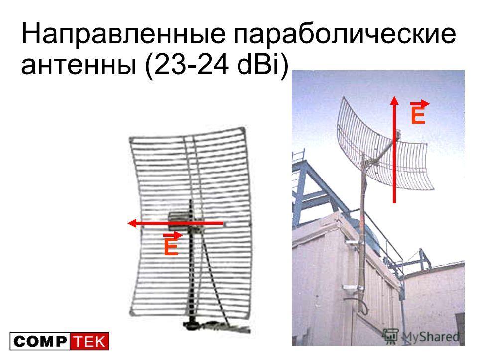 28 Направленные параболические антенны (23-24 dBi) E E