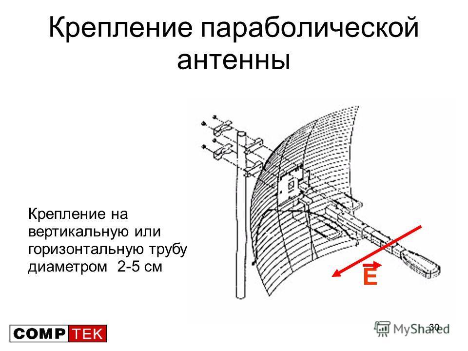 30 Крепление параболической антенны E Крепление на вертикальную или горизонтальную трубу диаметром 2-5 см