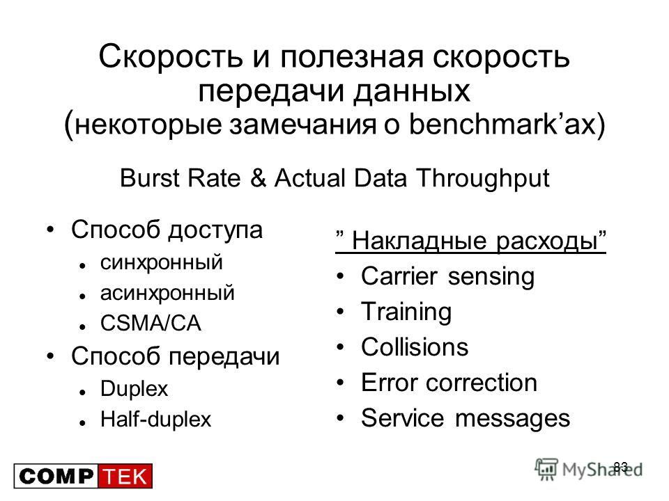 83 Burst Rate & Actual Data Throughput Накладные расходы Carrier sensing Training Collisions Error correction Service messages Способ доступа синхронный асинхронный CSMA/CA Способ передачи Duplex Half-duplex Скорость и полезная скорость передачи данн