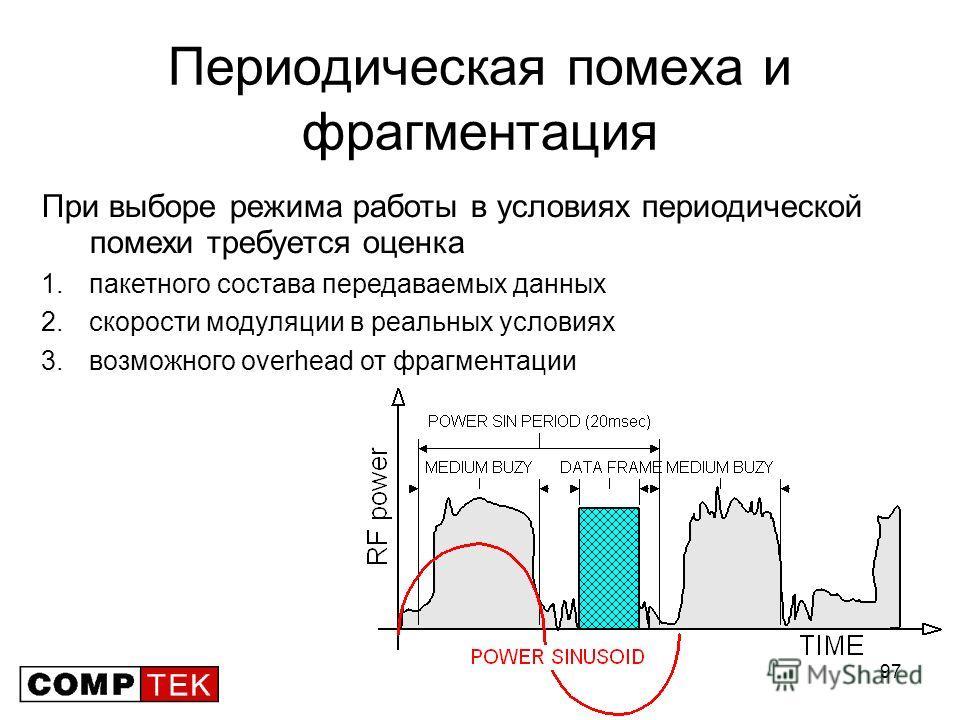 97 Периодическая помеха и фрагментация При выборе режима работы в условиях периодической помехи требуется оценка 1.пакетного состава передаваемых данных 2.скорости модуляции в реальных условиях 3.возможного overhead от фрагментации