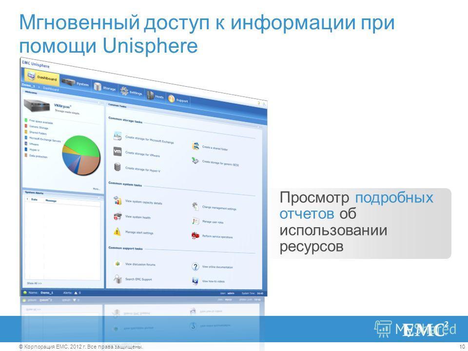 10© Корпорация EMC, 2012 г. Все права защищены. Мгновенный доступ к информации при помощи Unisphere Просмотр подробных отчетов об использовании ресурсов