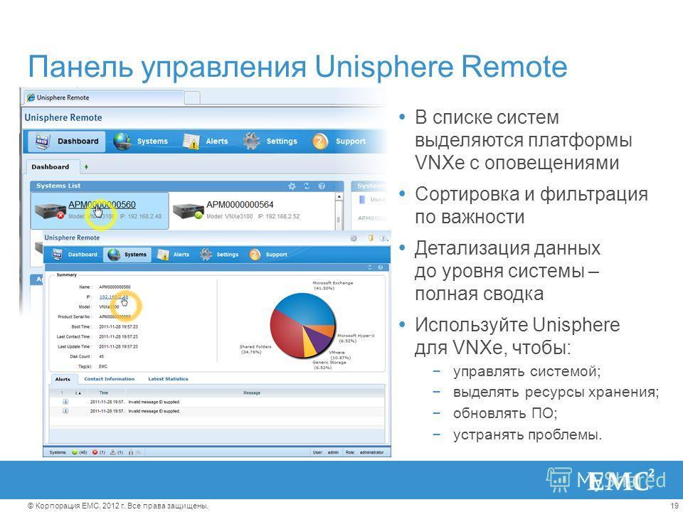 19© Корпорация EMC, 2012 г. Все права защищены. Панель управления Unisphere Remote В списке систем выделяются платформы VNXe с оповещениями Сортировка и фильтрация по важности Детализация данных до уровня системы – полная сводка Используйте Unisphere