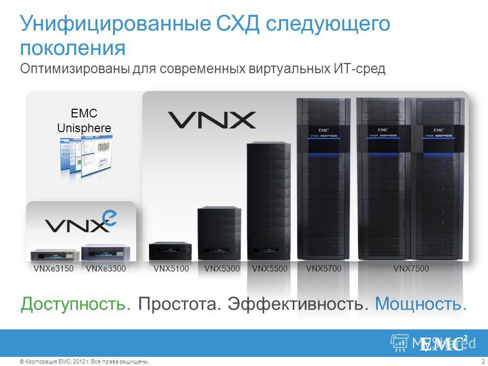 2© Корпорация EMC, 2012 г. Все права защищены. EMC Unisphere Унифицированные СХД следующего поколения Оптимизированы для современных виртуальных ИТ-сред Доступность. Простота. Эффективность. Мощность. VNX7500VNX5700VNXe3300VNX5100VNX5500VNX5300VNXe31