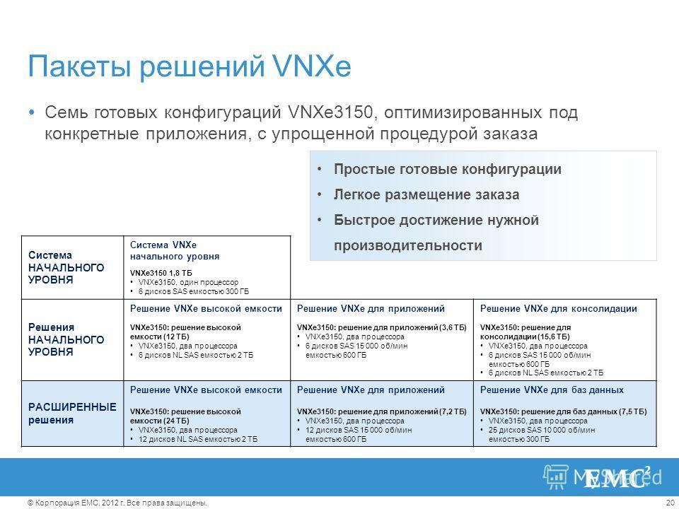20© Корпорация EMC, 2012 г. Все права защищены. Пакеты решений VNXe Семь готовых конфигураций VNXe3150, оптимизированных под конкретные приложения, с упрощенной процедурой заказа Система НАЧАЛЬНОГО УРОВНЯ Система VNXe начального уровня VNXe3150 1,8 Т