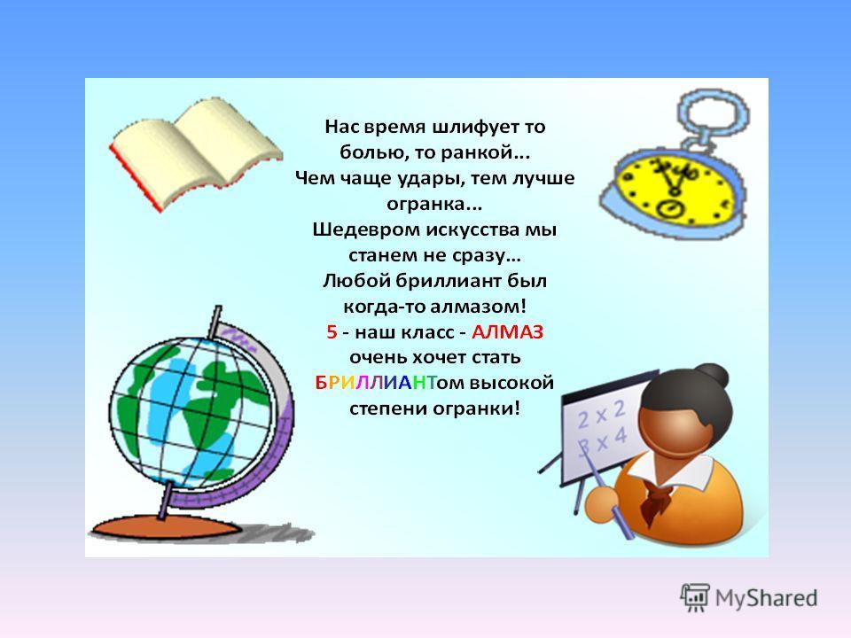 Программа воспитания и социализации учащихся 1-4 класса по фгос
