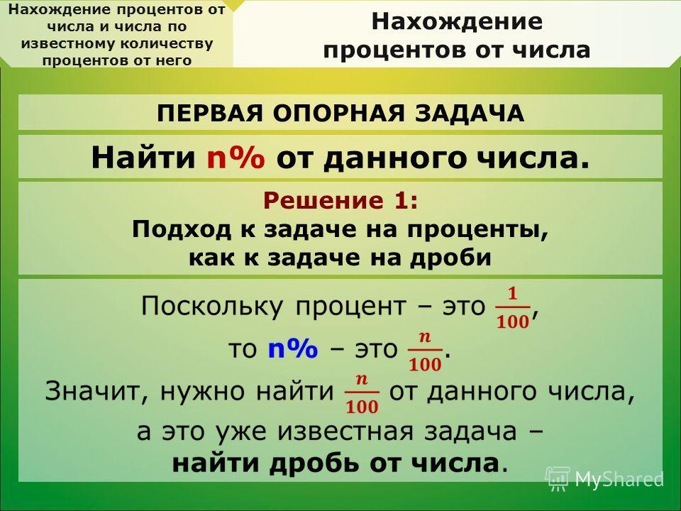 ПЕРВАЯ ОПОРНАЯ ЗАДАЧА Нахождение процентов от числа и числа по известному количеству процентов от него Нахождение процентов от числа Найти n% от данного числа. Решение 1: Подход к задаче на проценты, как к задаче на дроби