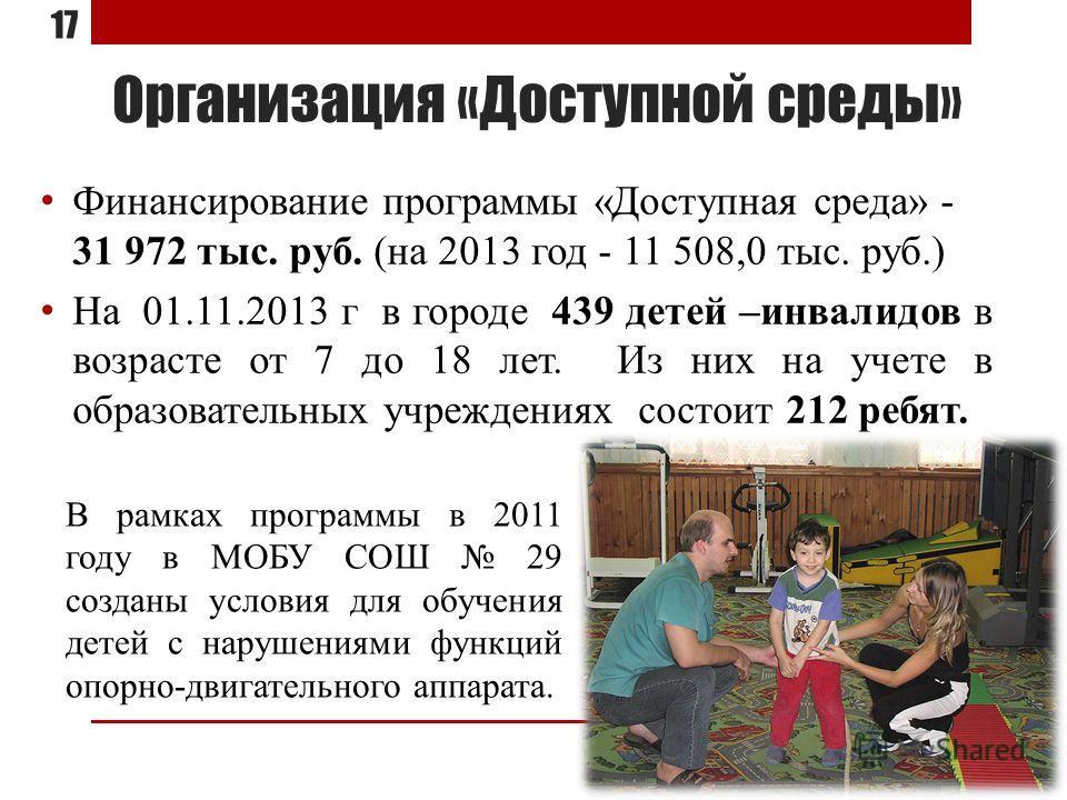 Организация «Доступной среды» Финансирование программы «Доступная среда» - 31 972 тыс. руб. (на 2013 год - 11 508,0 тыс. руб.) На 01.11.2013 г в городе 439 детей –инвалидов в возрасте от 7 до 18 лет. Из них на учете в образовательных учреждениях сост